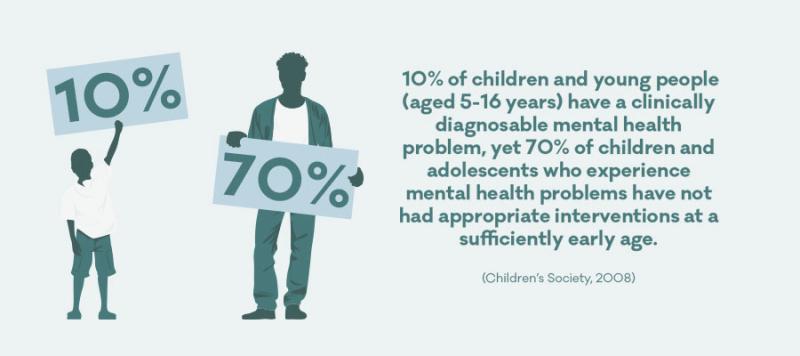 image from www.mentalhealth.org.uk